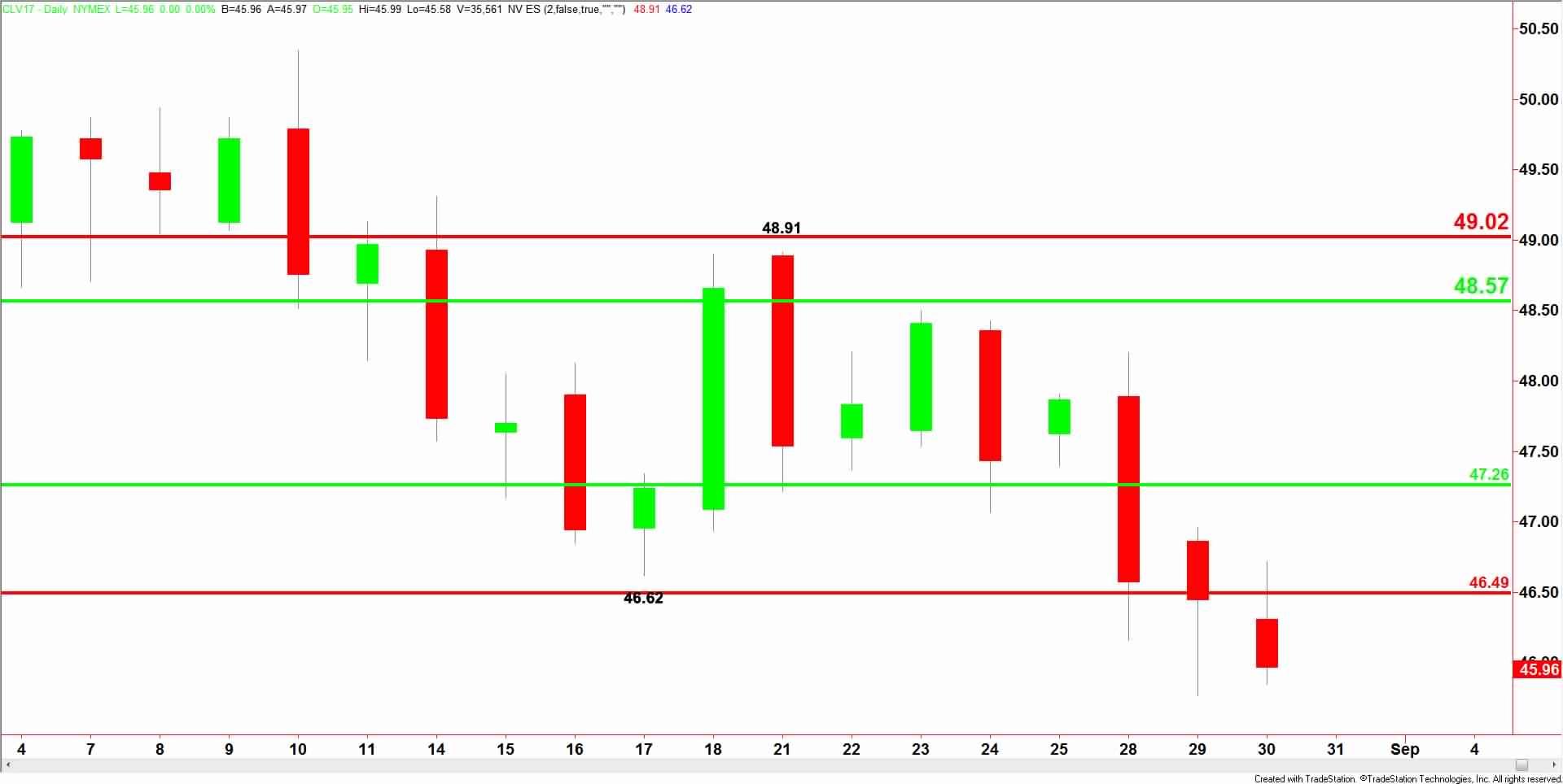 Daily-WTI-Crude-Oil-18
